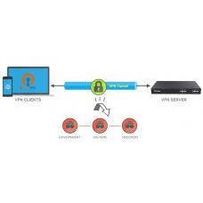 Что такое VPN-сервер и что он делает?